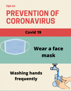 Prevention of coronavirus Infographics