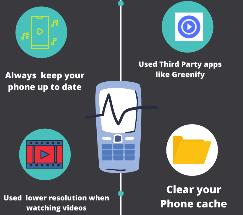 Ways To Keep Your Smartphone Battery Longer Infographics